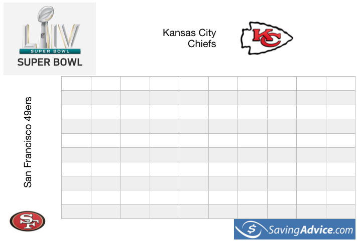 How to Win Super Bowl Squares During the 2020 Game